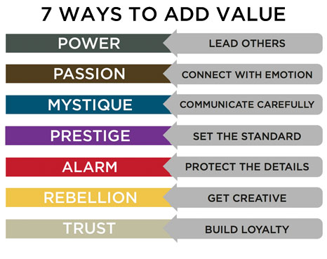 7-WAYS-TO-ADD-VALUE