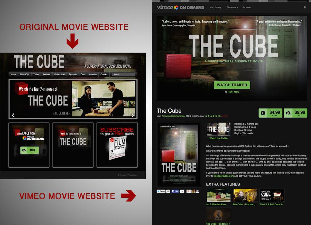 The Cube Site Comparison